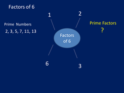 using prime factors to find hcf lcm