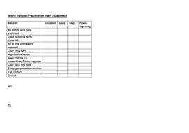 5. World Religion Presentation Peer Assessment.docx