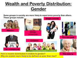 Groups at Risk of Poverty AQA spec