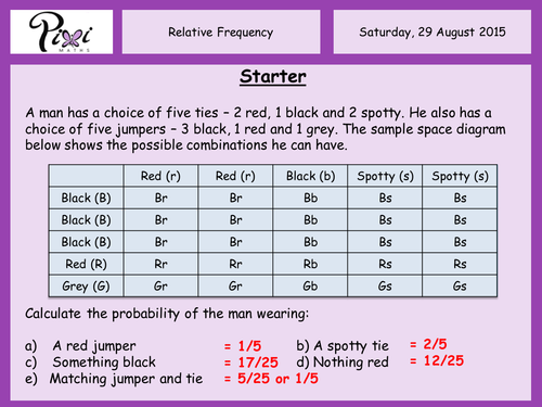 All Worksheets Probability Worksheets Ks3 With Answers Free – Relative Frequency Worksheet