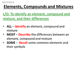 Elements, Compounds and Mixtures Lesson by pbrooks89 - Teaching ...