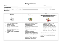 inferencing graphic organizer and hw.docx