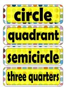 Grade 6 - Word Wall (Circles)
