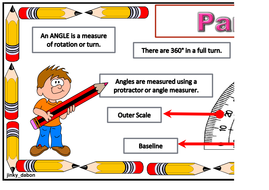 Parts of a Protractor Poster