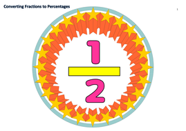 Grade 6 - Converting Fractions to Percentages