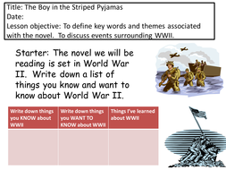 Introduction to Boy in the Striped Pyjamas