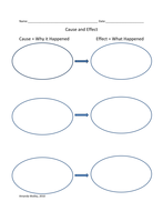 A Graphic Organizer for Cause and Effect