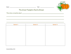 """The Great Pumpkin Charlie Brown"" Main Idea"