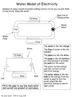 water model extra.ppt