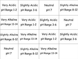 pH cards
