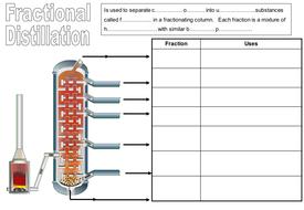 fractionating column 2.ppt