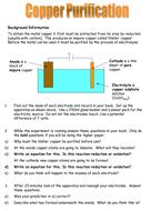Copper purification
