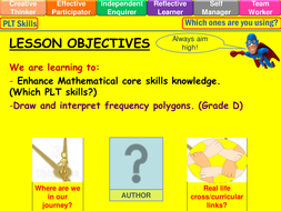 Frequency polygon drawing and interpreting lesson