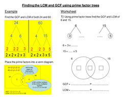 LCM and HCF from factor trees scaffold handout