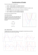 Transformations of graphs with Autograph