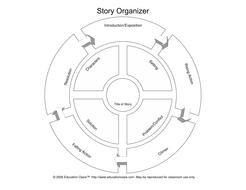 Story Organizer