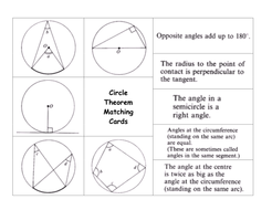 Matching Cards - Circle Theorems