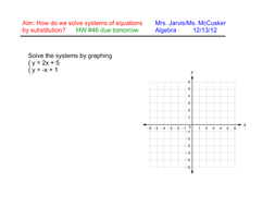 47 (6-2) solving systems by substitution.ppt