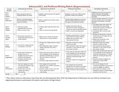 Advanced_ELL_&_Proficient_Writing_Rubric_-_Argument.docx