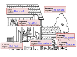 Notes House and Home vocab1.pptx