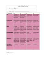 S.A. Illustrated Timeline Rubric.doc