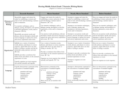 WWPS 7 Narrative Rubric.doc