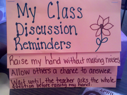 Speaking and Listening Discussion Foldable