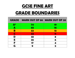 GCSE FINE ART GRADE BOUNDARIES.docx
