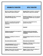 Dramatic_&_Epic_Theatre[1].doc