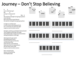 Journey - Don't Stop Believing. Easy Lead Sheet