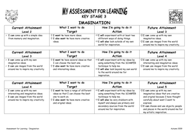My Assessment For Learning IMAGINATION 2009 for printing.doc