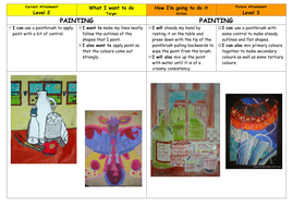 Assessment for Learning: Painting