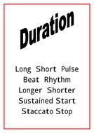 durationpost.pdf