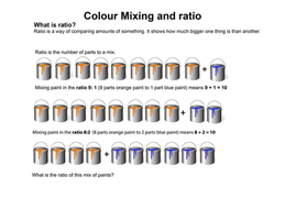 Color mixing and ratio