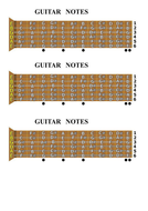 Guitar fretboard layout
