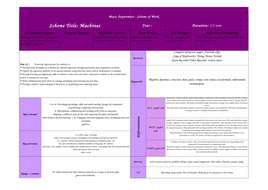 Scheme of Work example