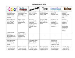 Art checklist progression of skills