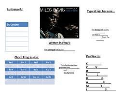 Miles Davis - All Blues Listening Prompt