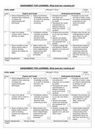 KS3 Pupil Assessment Record Level6-8.doc