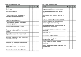 Music Assessment Sheet for stuents