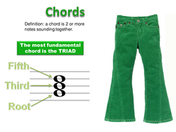 Guide to chords major minor augmented diminished