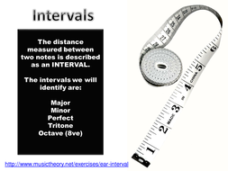 All you need to know about INTERVALS