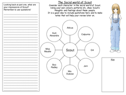 the_social_world_of_scout_part_1[1].ppt