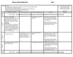 Nursrey Phonics Weekly Plan 1.doc