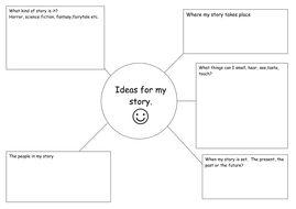 ideas for my story planner.doc