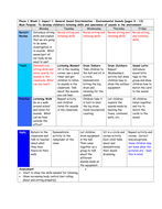 Phase 1 lesson plans of letters and sounds