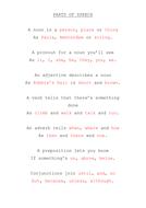 Parts of speech poem / quiz / starter