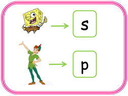 s a t p initial sounds for iwb
