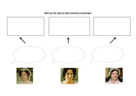 What are the views of these characters on marriage use this one.docx