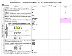 Phonics_Tracker_linked_with_Read_Write[1].doc